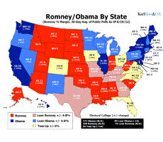 Karl Rove's polling shows Obama leading by almost 30 pts