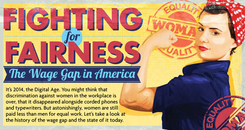 Fighting For Fairness: The Wage Gap in America #EqualPay