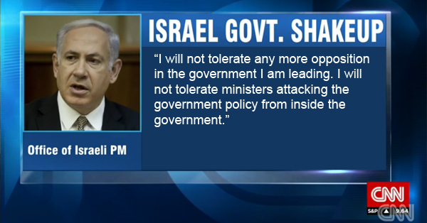 Netanyahu Dissolves Parliament, Dismisses Cabinet Members – VIDEO