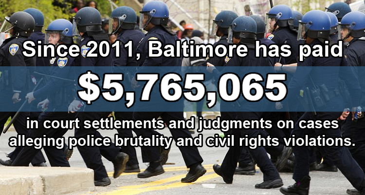 The Past 4 Years, Baltimore Has Lost Or Settled Over 100 Cases Related To Police Brutality