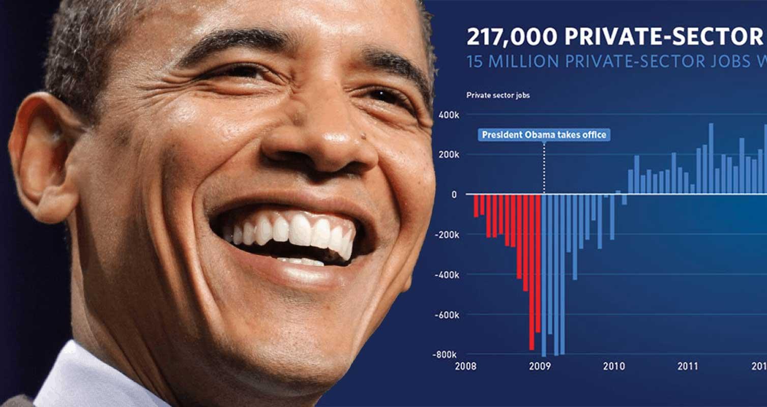 Victory – 15 Million Jobs Added In Longest Streak Of Job Growth On Record
