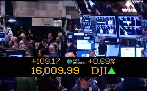 Dow Average Closes Above 16,000 for First Time