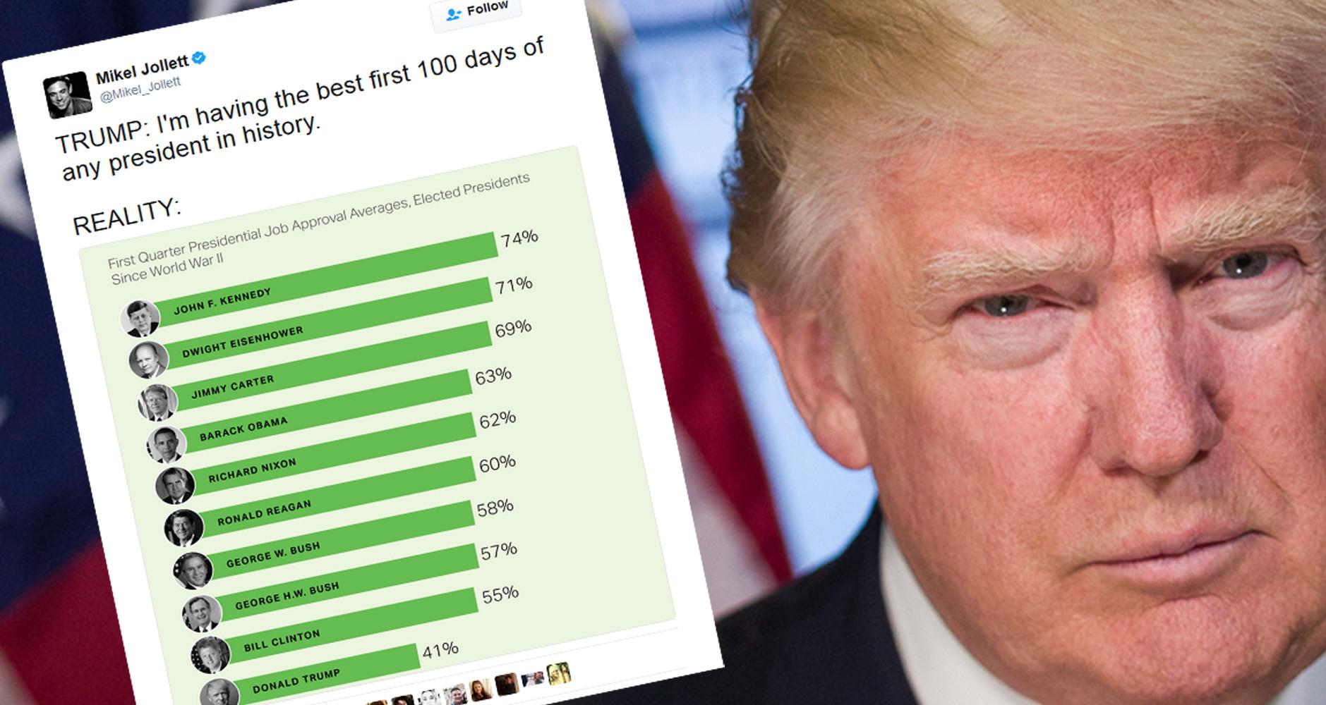 Trump Trampled On Twitter